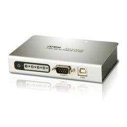 ATEN UC2324-AT RS232 USB HUB